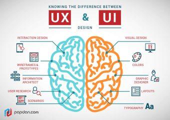 تعریف ui & ux