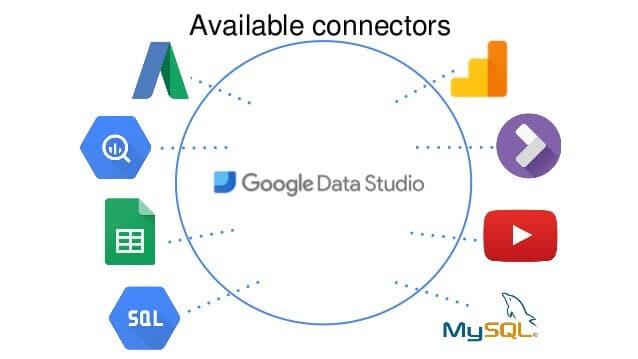 آموزش گوگل دیتا استودیو